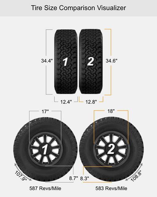 raptor-vs-ram-trx-tires.jpg
